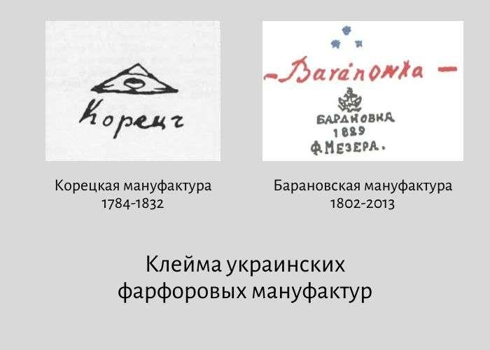 история украинского фарфора